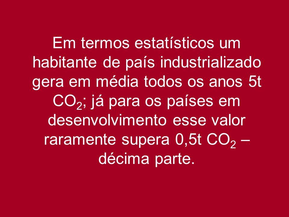 Em termos estatísticos um habitante de país industrializado gera em média todos os anos 5t CO2; já para os países em desenvolvimento esse valor raramente supera 0,5t CO2 – décima parte.