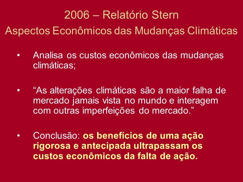 2006 – Relatório Stern Aspectos Econômicos das Mudanças Climáticas