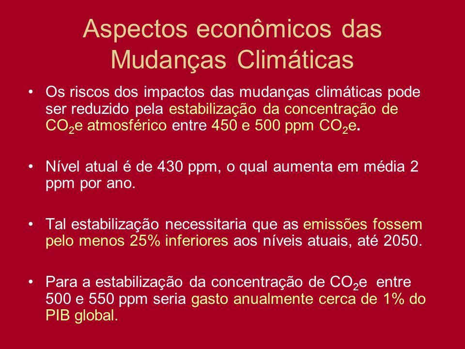 Aspectos econômicos das Mudanças Climáticas