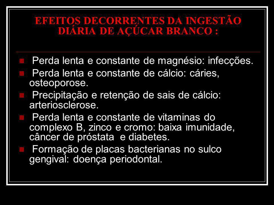 EFEITOS DECORRENTES DA INGESTÃO DIÁRIA DE AÇÚCAR BRANCO :