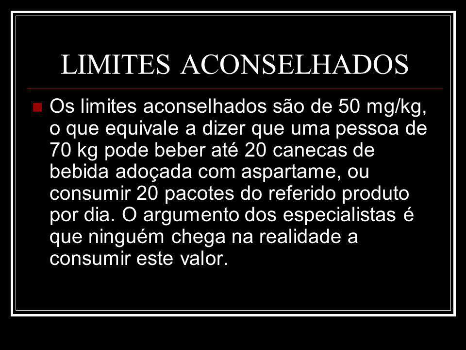 LIMITES ACONSELHADOS