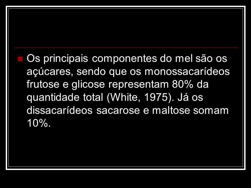 Os principais componentes do mel são os açúcares, sendo que os monossacarídeos frutose e glicose representam 80% da quantidade total (White, 1975).