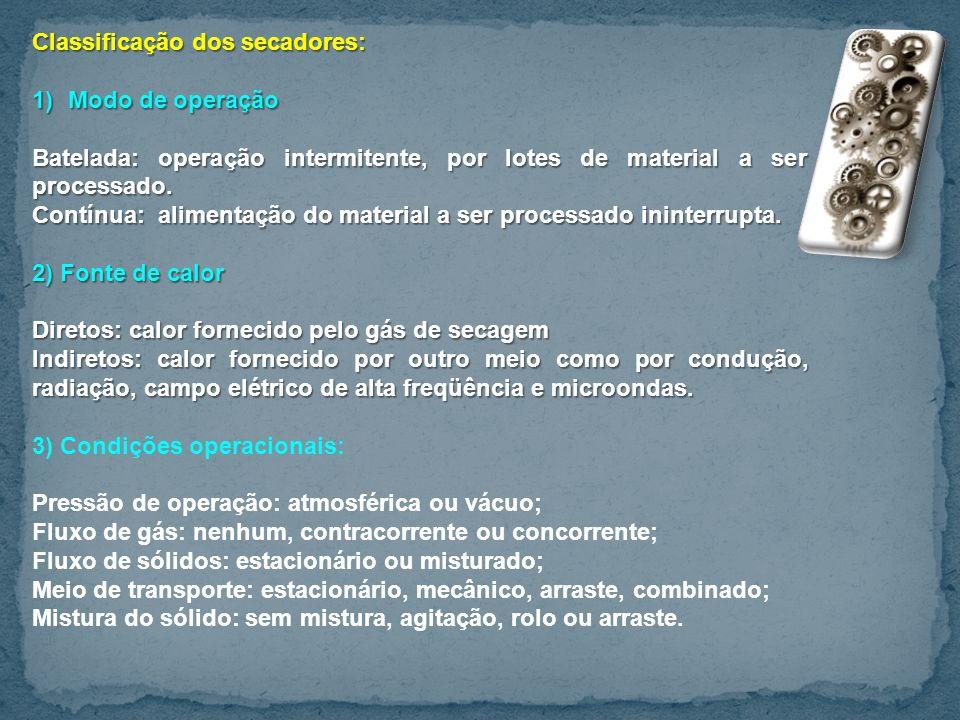 Classificação dos secadores: