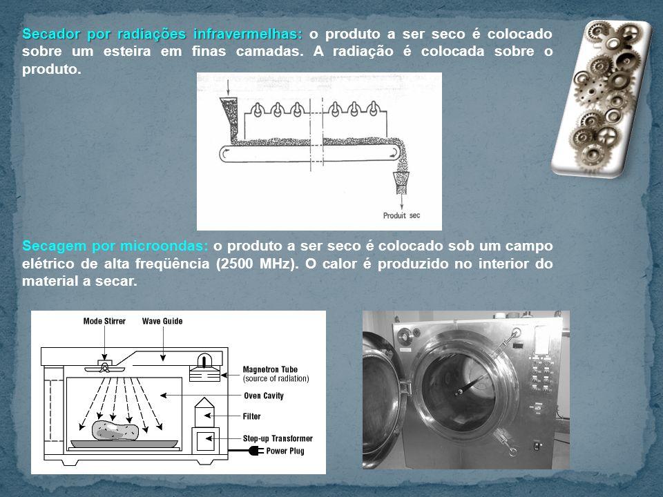 Secador por radiações infravermelhas: o produto a ser seco é colocado sobre um esteira em finas camadas. A radiação é colocada sobre o produto.