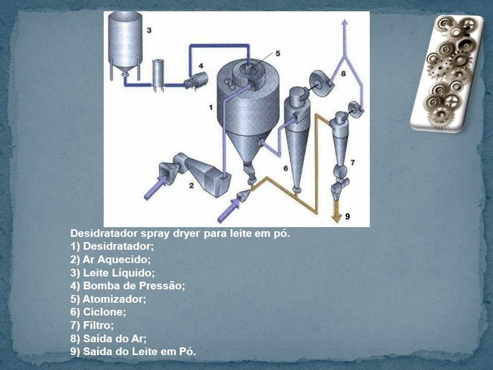 Desidratador spray dryer para leite em pó.