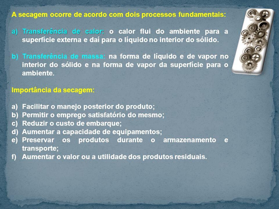 A secagem ocorre de acordo com dois processos fundamentais: