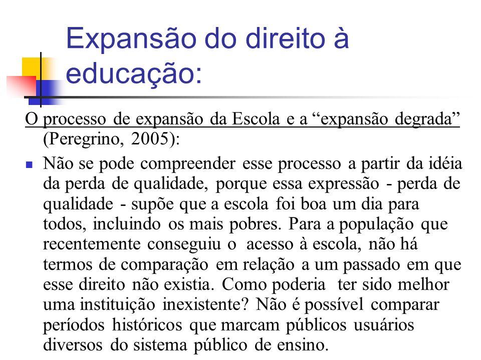 Expansão do direito à educação: