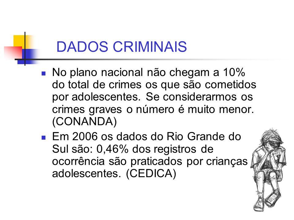 DADOS CRIMINAIS