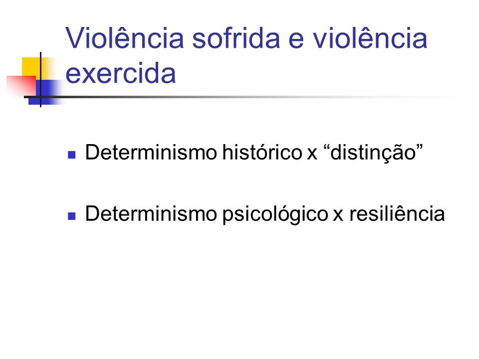 Violência sofrida e violência exercida