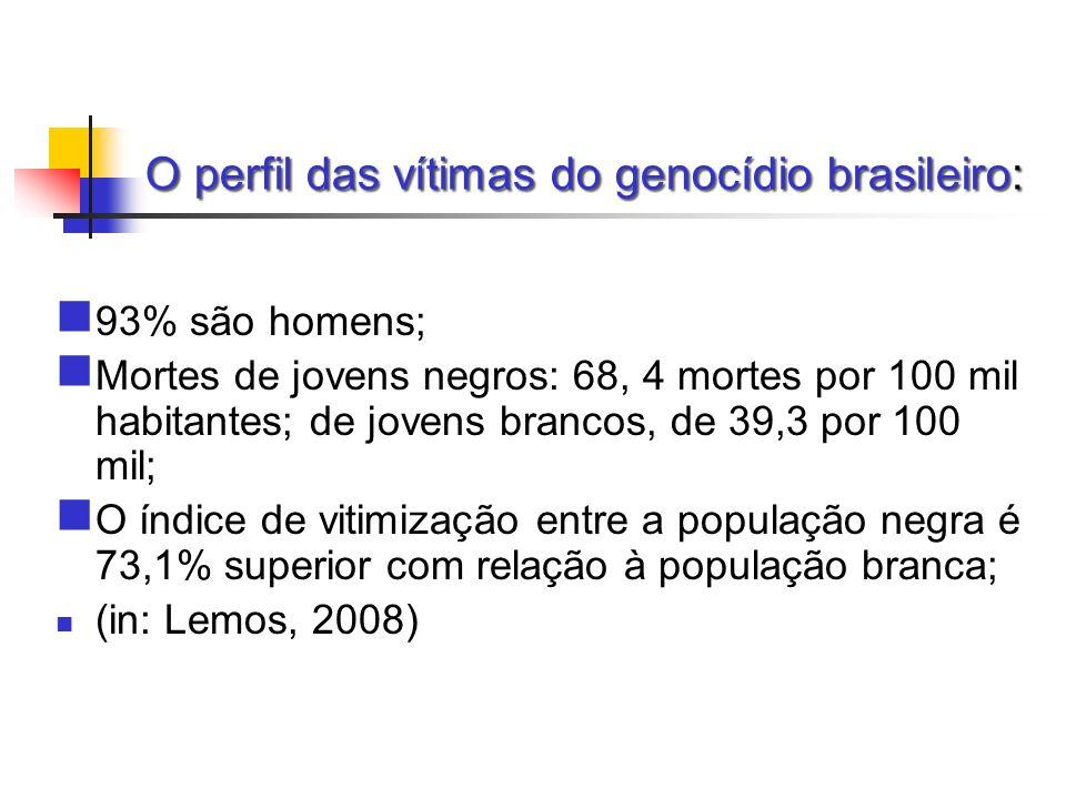 O perfil das vítimas do genocídio brasileiro: