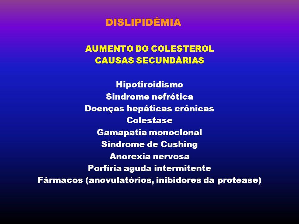 DISLIPIDÉMIA AUMENTO DO COLESTEROL CAUSAS SECUNDÁRIAS Hipotiroidismo