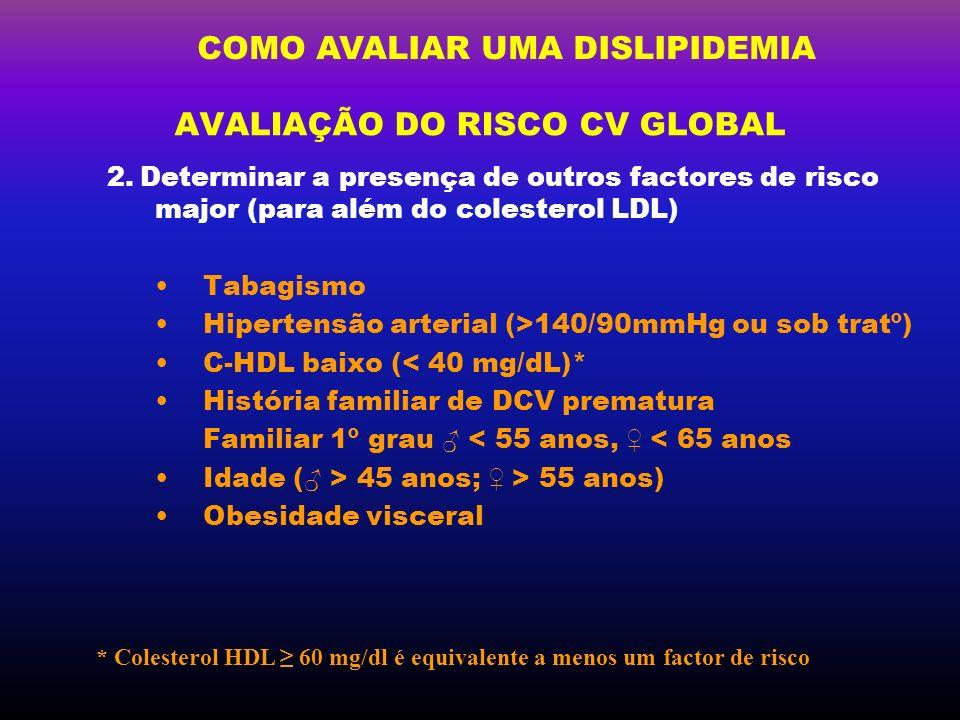 AVALIAÇÃO DO RISCO CV GLOBAL