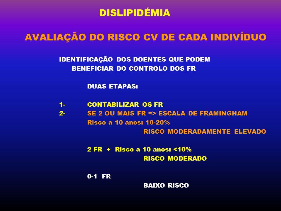 AVALIAÇÃO DO RISCO CV DE CADA INDIVÍDUO