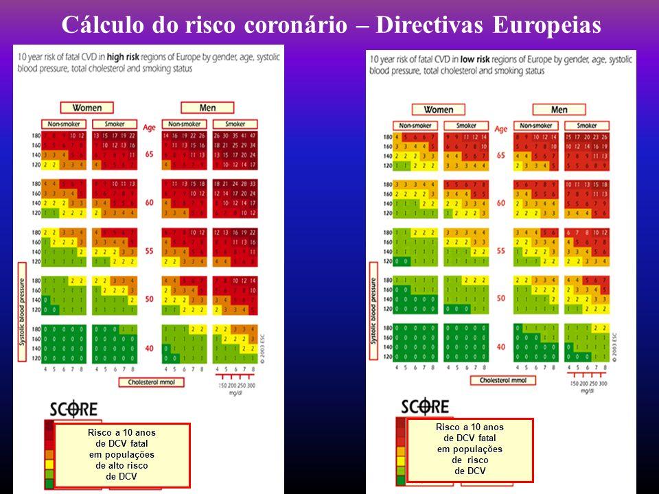 Cálculo do risco coronário – Directivas Europeias