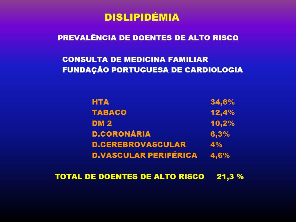 PREVALÊNCIA DE DOENTES DE ALTO RISCO