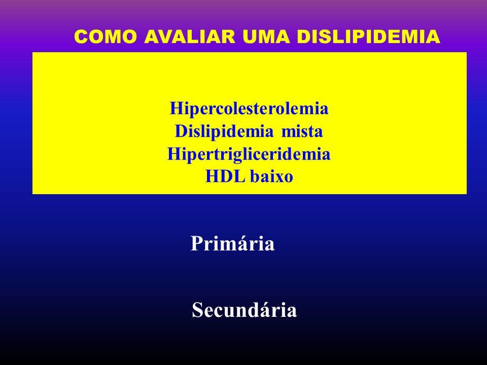 Hipertrigliceridemia