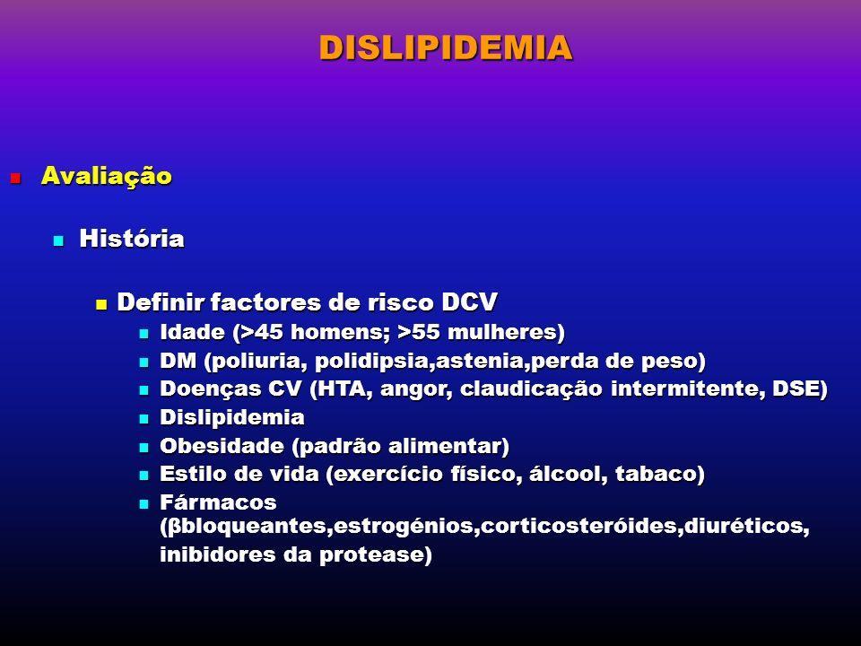 DISLIPIDEMIA Avaliação História Definir factores de risco DCV