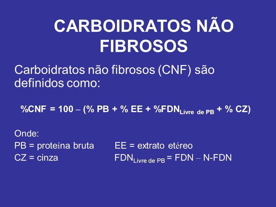CARBOIDRATOS NÃO FIBROSOS