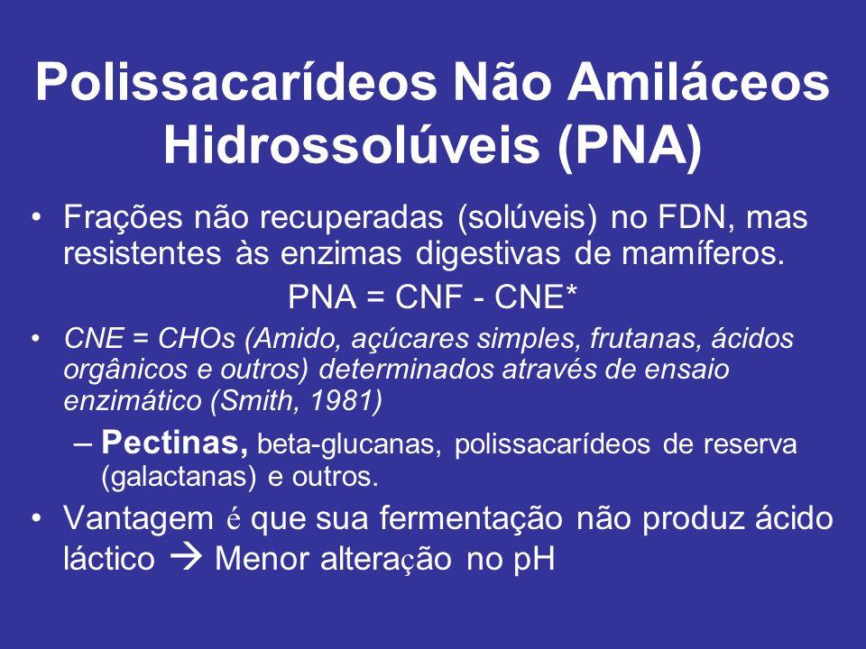 Polissacarídeos Não Amiláceos Hidrossolúveis (PNA)
