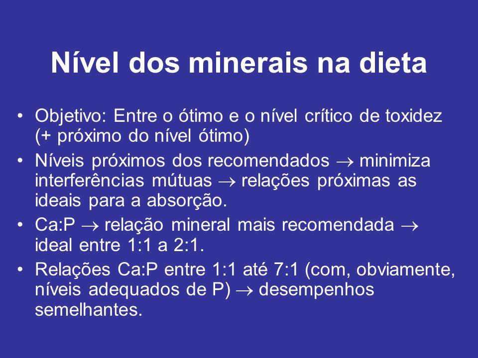 Nível dos minerais na dieta