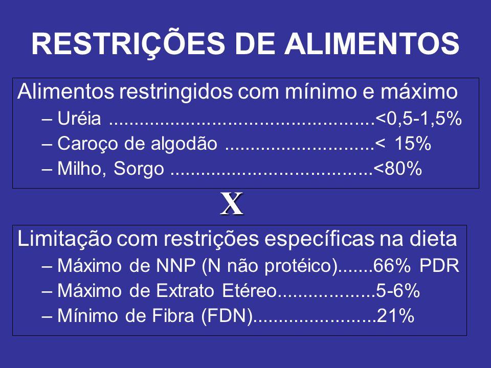 RESTRIÇÕES DE ALIMENTOS