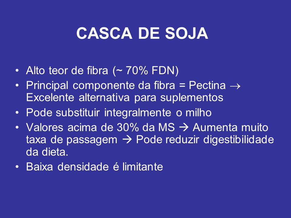CASCA DE SOJA Alto teor de fibra (~ 70% FDN)