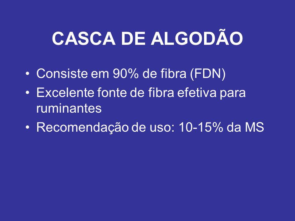 CASCA DE ALGODÃO Consiste em 90% de fibra (FDN)