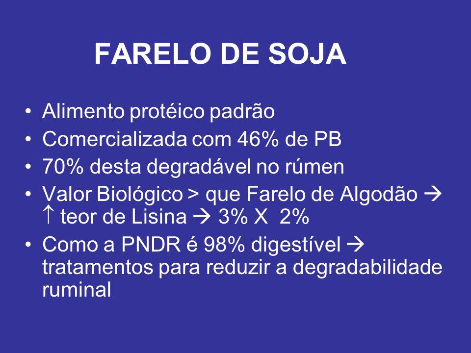 FARELO DE SOJA Alimento protéico padrão Comercializada com 46% de PB