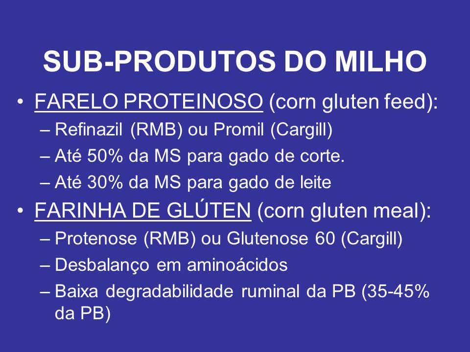 SUB-PRODUTOS DO MILHO FARELO PROTEINOSO (corn gluten feed):