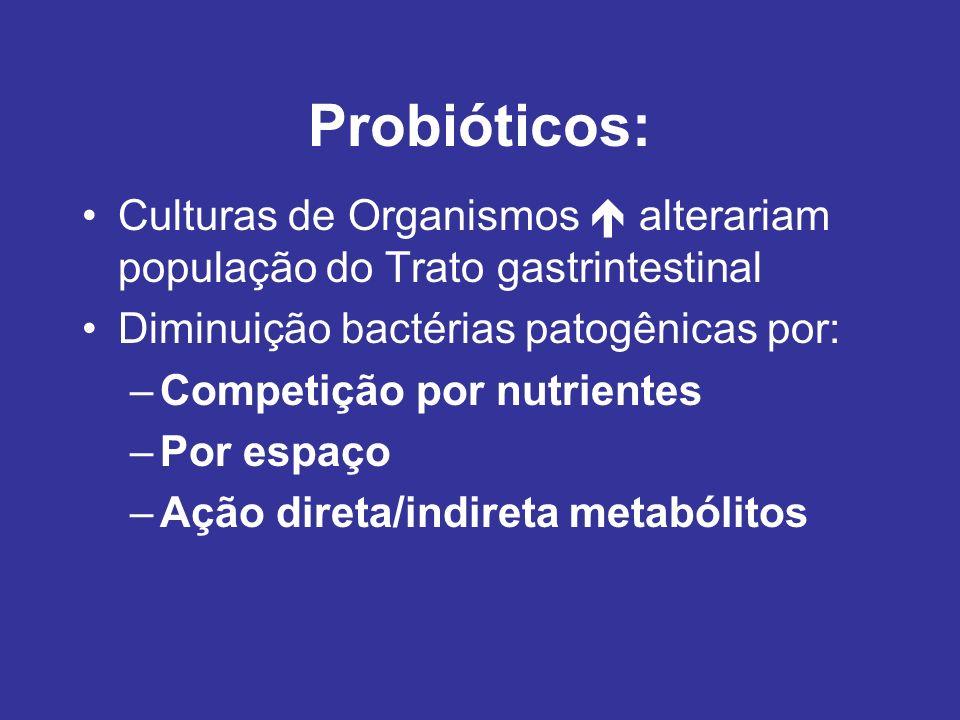 Probióticos: Culturas de Organismos  alterariam população do Trato gastrintestinal. Diminuição bactérias patogênicas por: