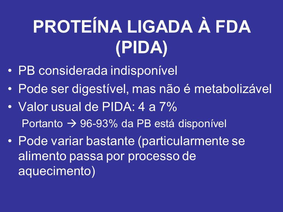 PROTEÍNA LIGADA À FDA (PIDA)
