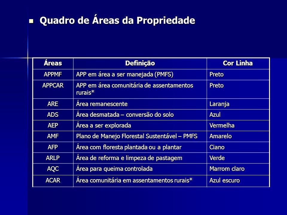 Quadro de Áreas da Propriedade