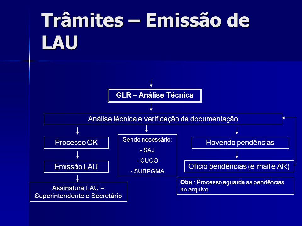 Trâmites – Emissão de LAU