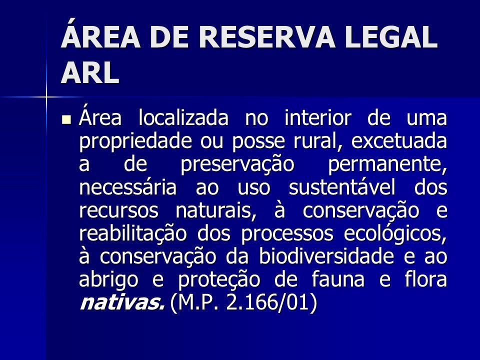 ÁREA DE RESERVA LEGAL ARL