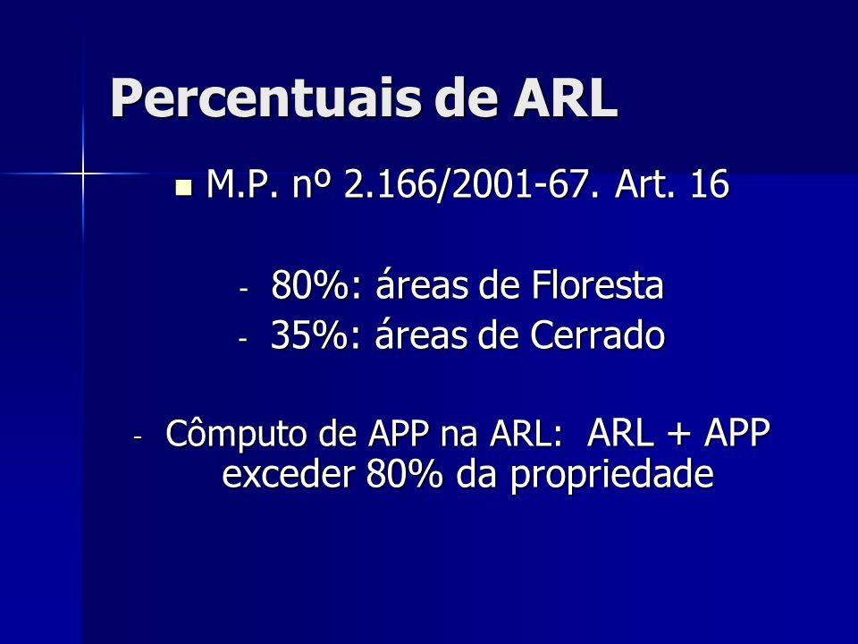 Cômputo de APP na ARL: ARL + APP exceder 80% da propriedade