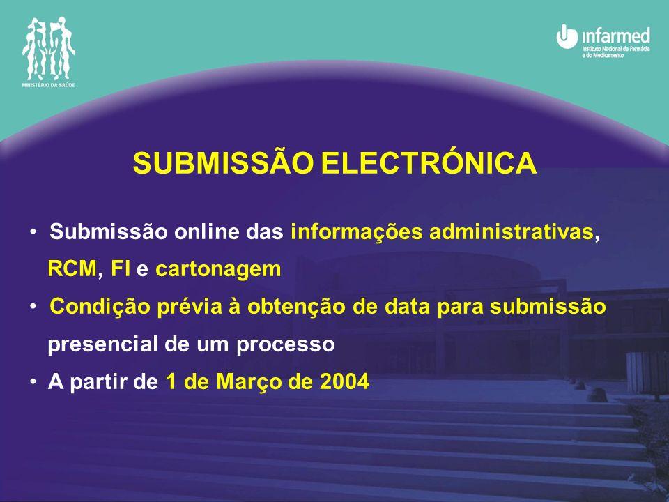 SUBMISSÃO ELECTRÓNICA