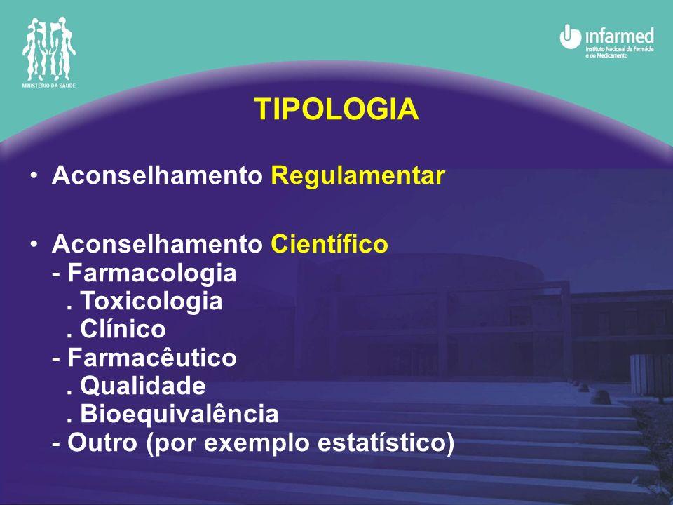 TIPOLOGIA Aconselhamento Regulamentar Aconselhamento Científico