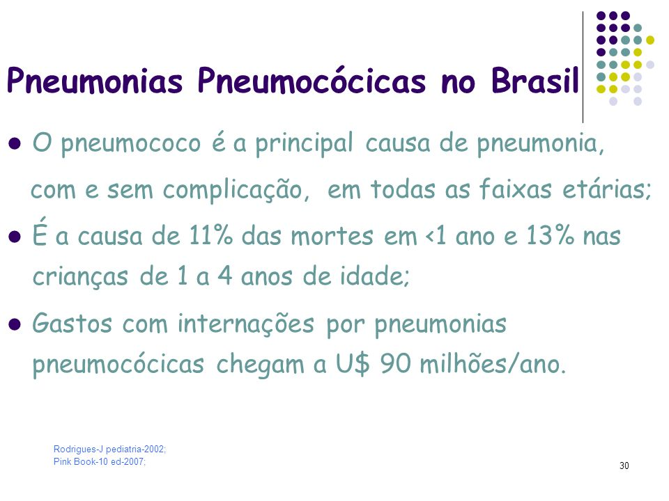 Pneumonias Pneumocócicas no Brasil