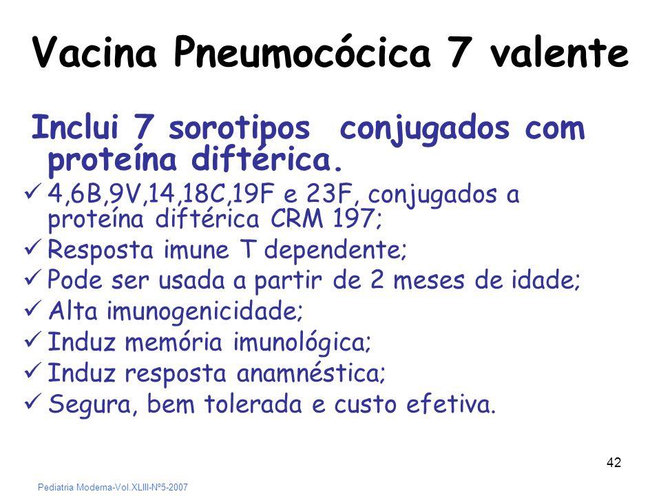 Vacina Pneumocócica 7 valente