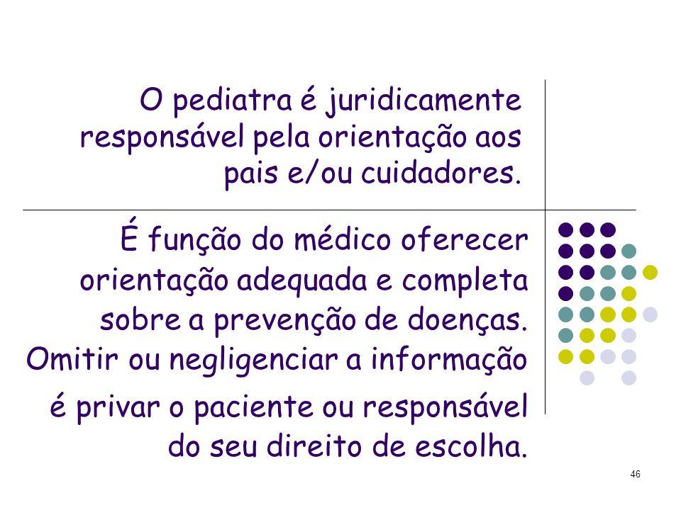O pediatra é juridicamente responsável pela orientação aos pais e/ou cuidadores.