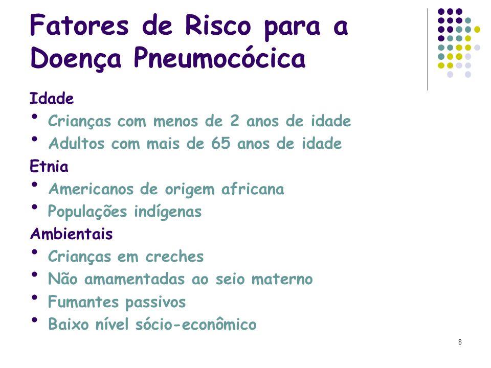 Fatores de Risco para a Doença Pneumocócica