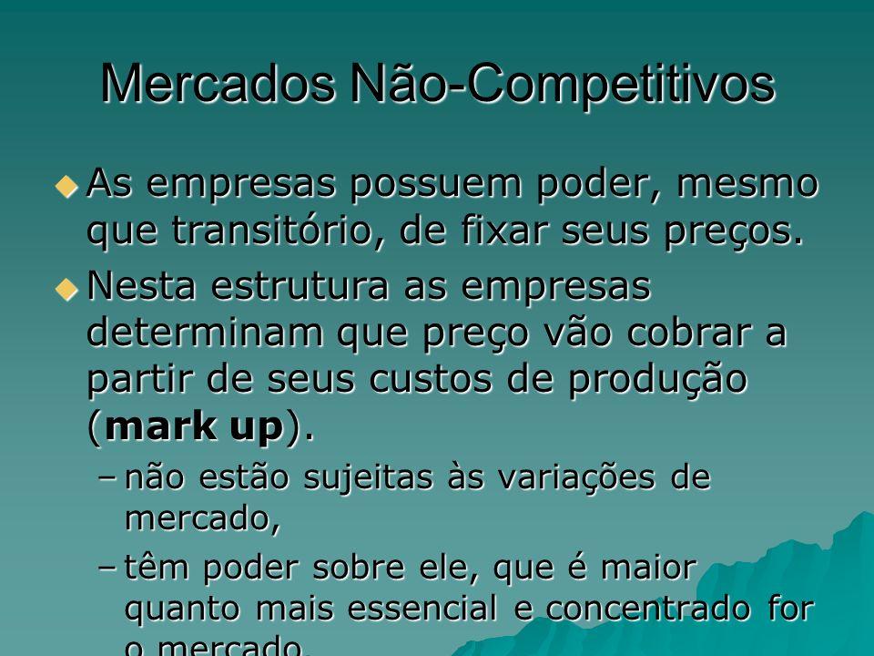 Mercados Não-Competitivos