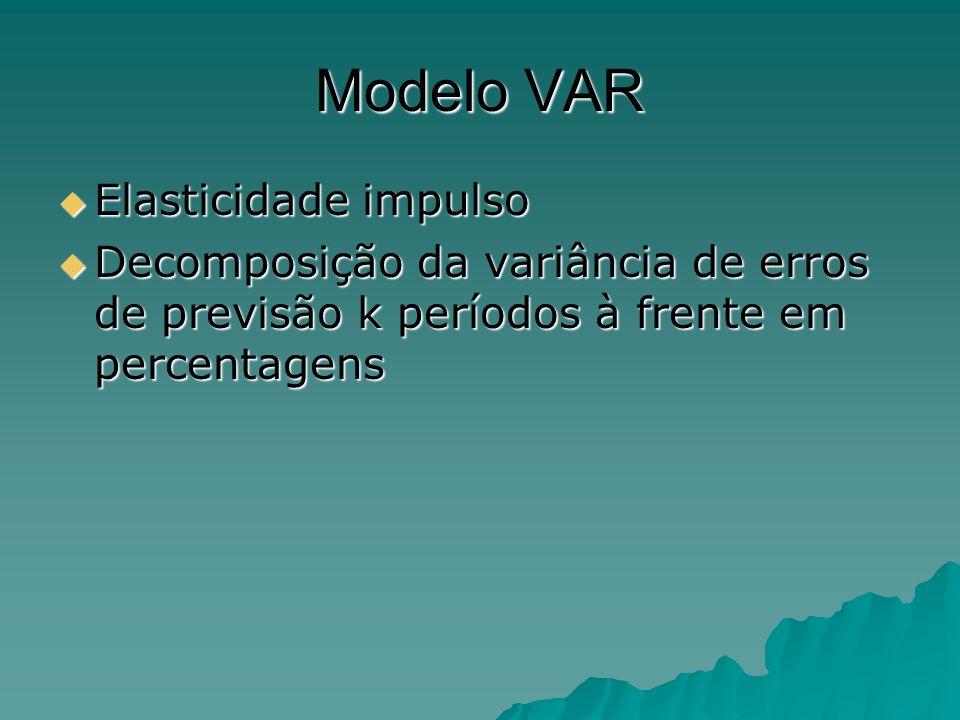 Modelo VAR Elasticidade impulso