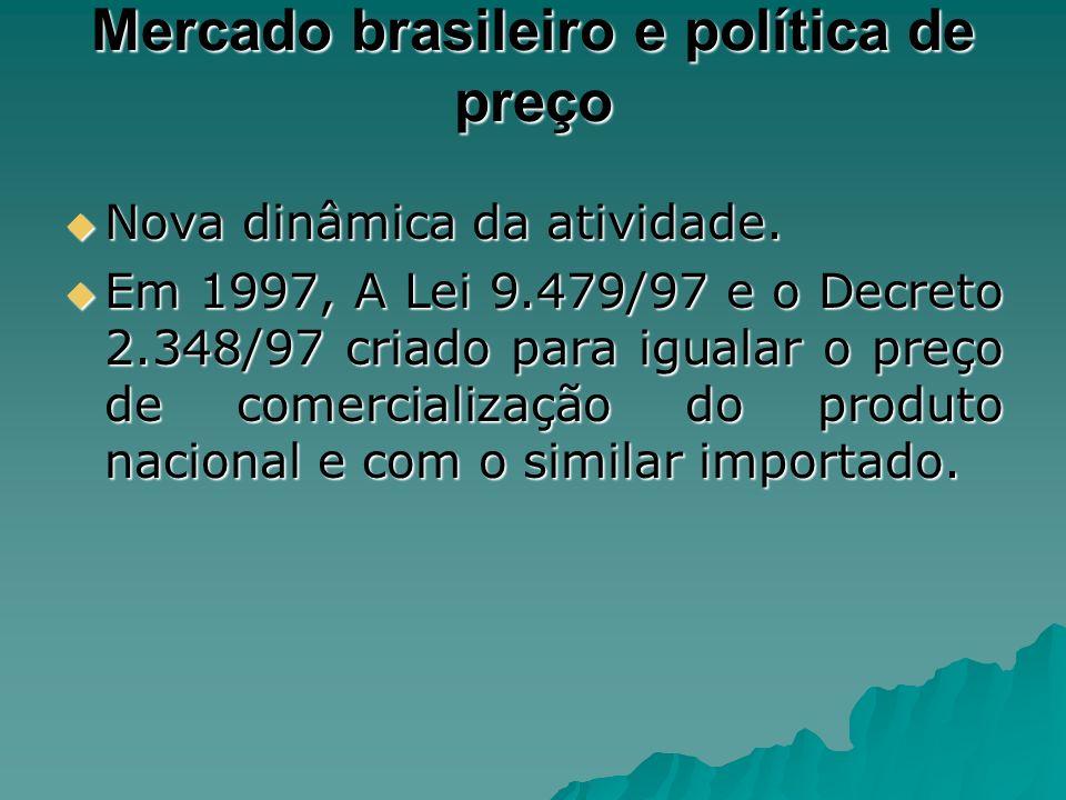 Mercado brasileiro e política de preço