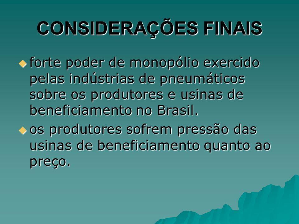 CONSIDERAÇÕES FINAIS forte poder de monopólio exercido pelas indústrias de pneumáticos sobre os produtores e usinas de beneficiamento no Brasil.