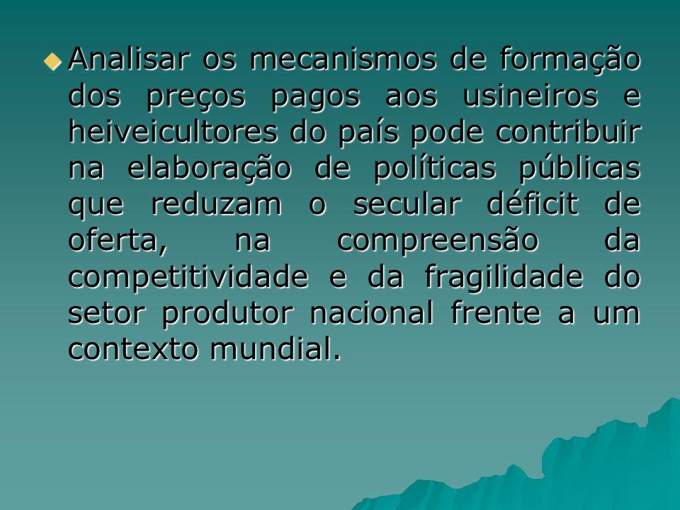 Analisar os mecanismos de formação dos preços pagos aos usineiros e heiveicultores do país pode contribuir na elaboração de políticas públicas que reduzam o secular déficit de oferta, na compreensão da competitividade e da fragilidade do setor produtor nacional frente a um contexto mundial.