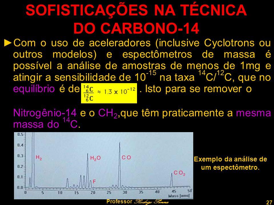 SOFISTICAÇÕES NA TÉCNICA DO CARBONO-14