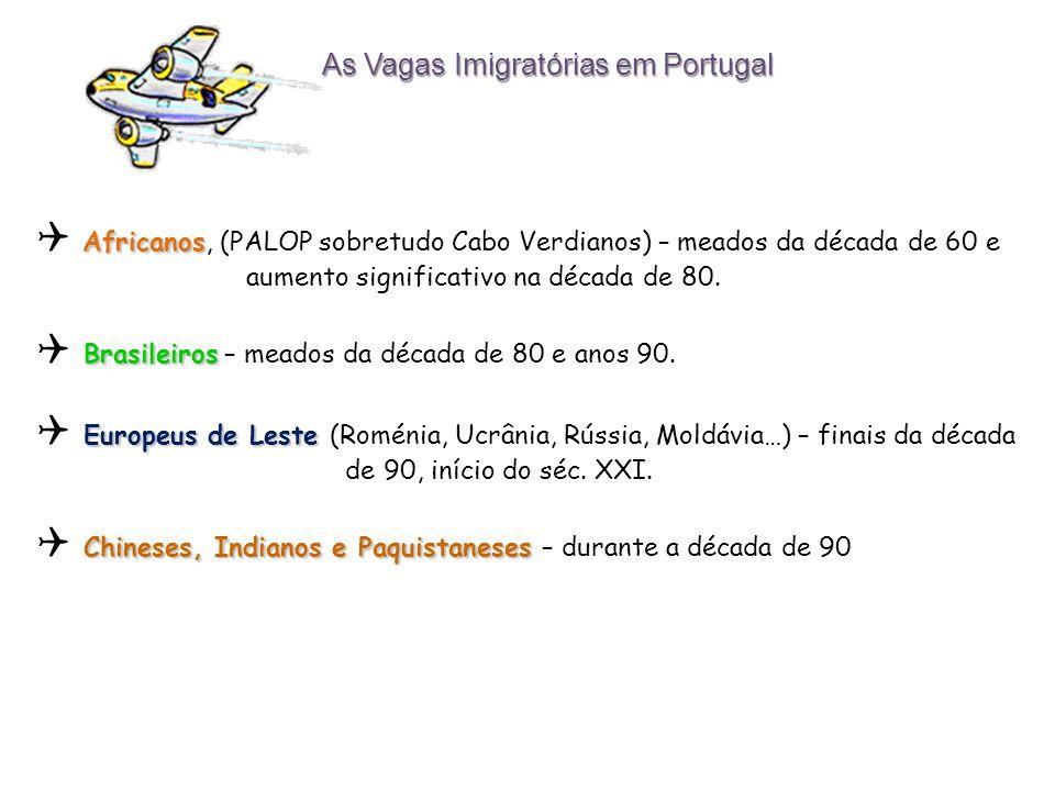 As Vagas Imigratórias em Portugal