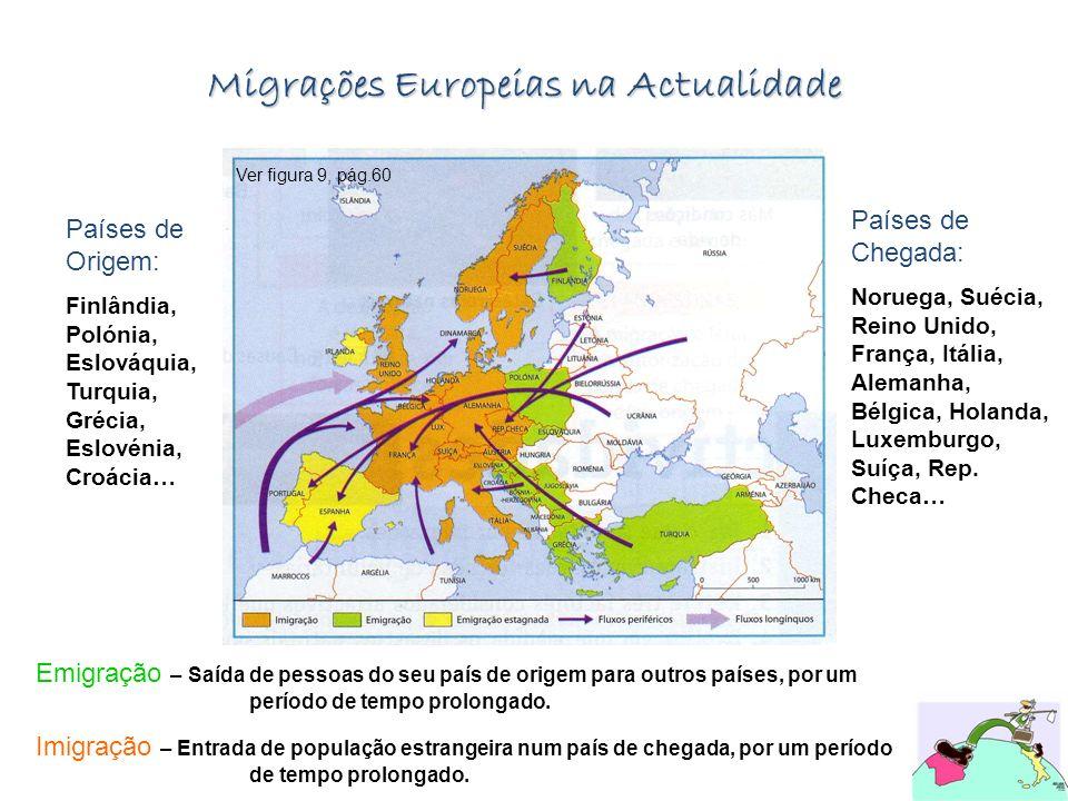 Migrações Europeias na Actualidade