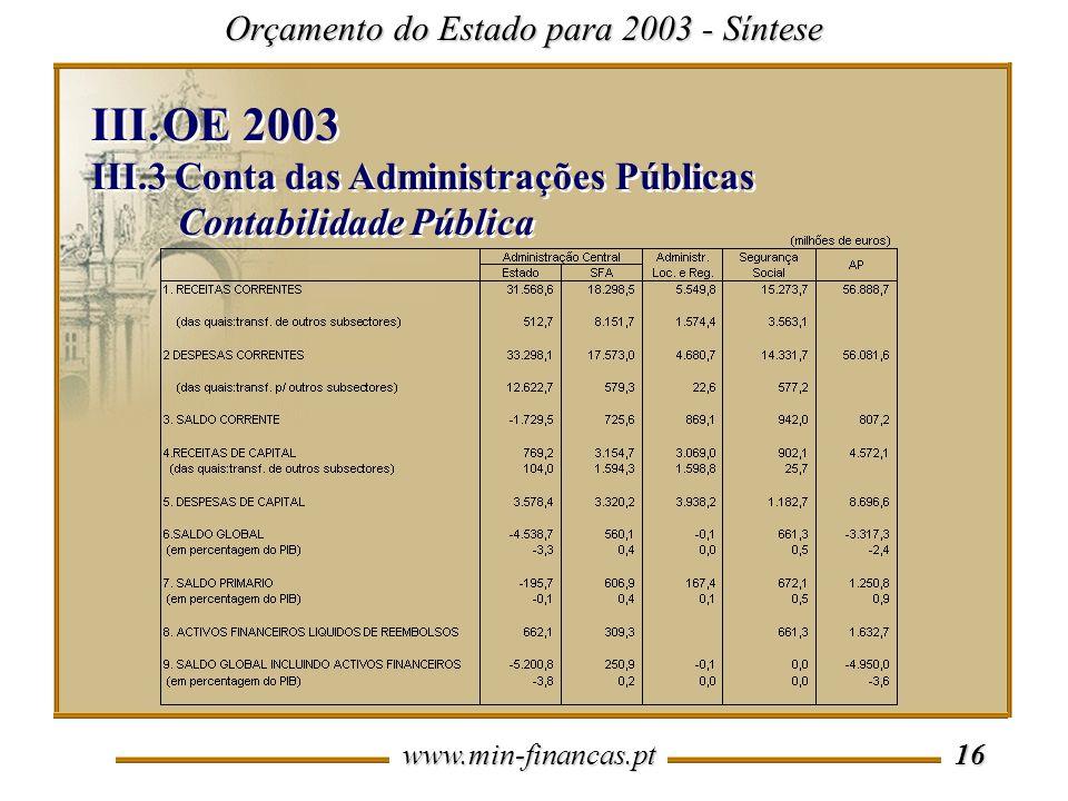 OE 2003 III.3 Conta das Administrações Públicas Contabilidade Pública
